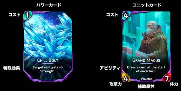 Nova Blitzパワーカードとユニットカード